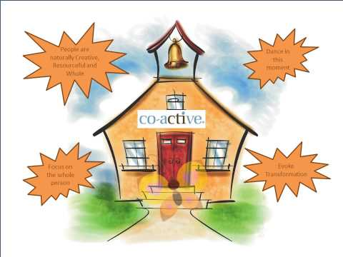 Co-Active Leadership Program w/ CTI vid by Shazia