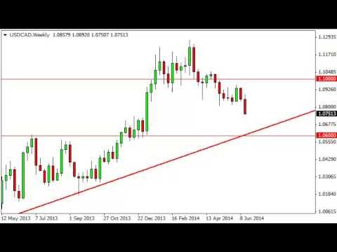 USD/CAD Forecast for the week of June 23, 2014, Technical Analysis