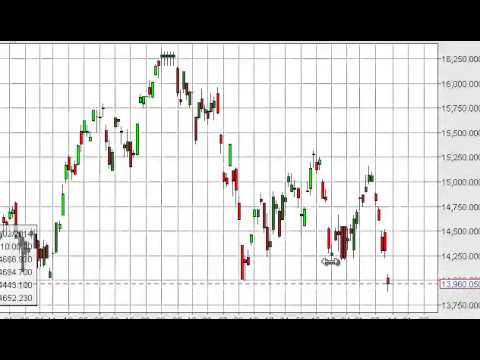 Nikkei Technical Analysis for April 14, 2014 by FXEmpire.com