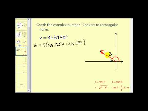 Complex Numbers in Trigonometric Form
