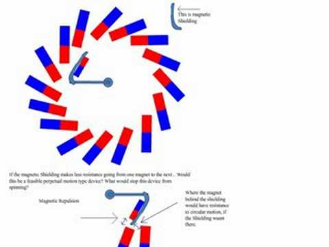 Magnetic Perpetual Motion or Free Energy - YouTube