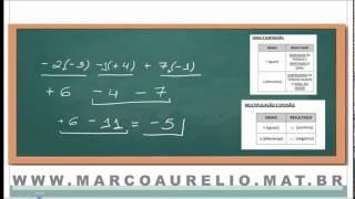 MATEMATICA BASICA AULA 01 REGRA DE SINAIS PROF