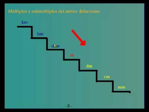 M ltiplos y subm ltiplos del metro youtube for Escalera de 7 metros