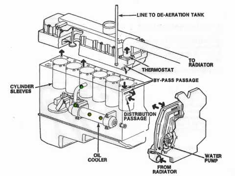T13053568 2005 chrysler sebring serpentine belt besides Kia Bongo Wiring Diagram furthermore Dt466 Engine Fuel Pressure Sensor Location likewise T9090351 1999 lincoln town car fusebox diagram additionally Fuse Box Illustration. on hyundai fuse box diagram