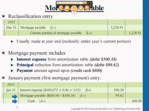 Notes payable on balance sheet definition