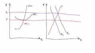 36. Dolgoročna krivulja ponudbe panoge
