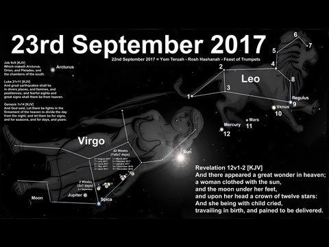 23 September 2017 Sign in the Heaven