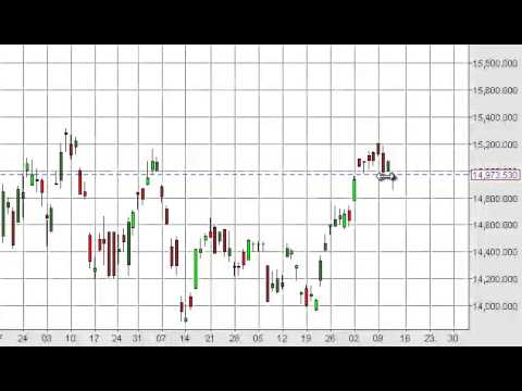 Nikkei Technical Analysis for June 13, 2014 by FXEmpire.com