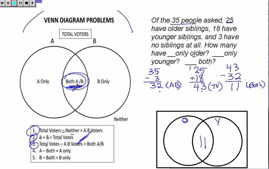 how to add a venn diagram in google docs