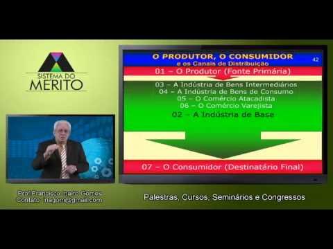 FIN.08 - O Produtor e o Consumidor e os Canais de Distribuição