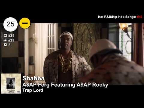 Top 25 - Billboard Rap Songs   Week of January 18, 2014