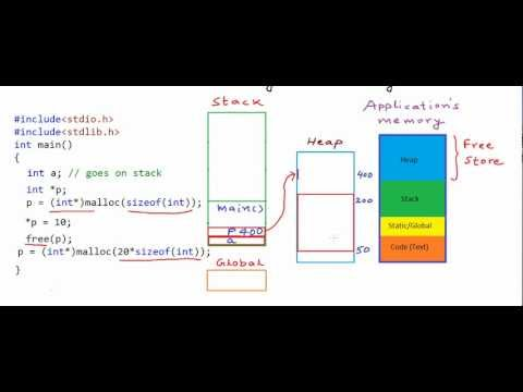 Pointers and dynamic memory - stack vs heap - YouTube
