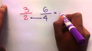 Comparación entre fracciones matemáticas