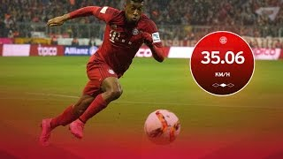Top 20 Fastest Players • 2017/18 • Speed Statistics