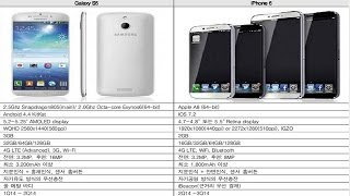 NEW Samsung Galaxy S5 Vs. IPhone 6 Specs Rumors 2014