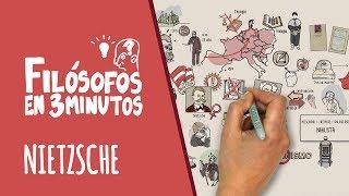 Lo que necesitas saber de Nietzsche en 3 minutos