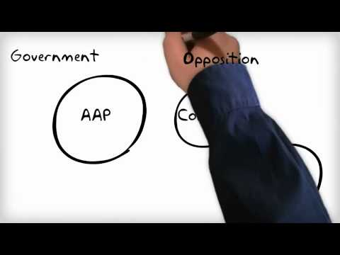 AAP forms government in Delhi- Minority govt explained (Mala