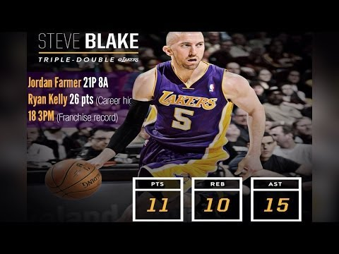 2014-02-05 Lakers vs Cavaliers Full Highlights