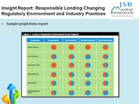 Insight Report Responsible Lending Changing Regulatory Environment and Industry Practices