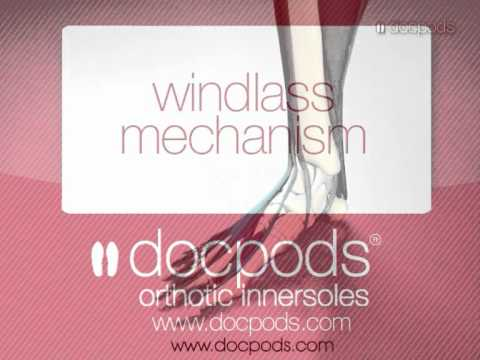 Windlass mechanism and how it relates to foot pain and heel pain
