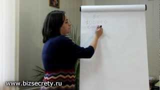 Упрощенная система налогообложения (УСН)