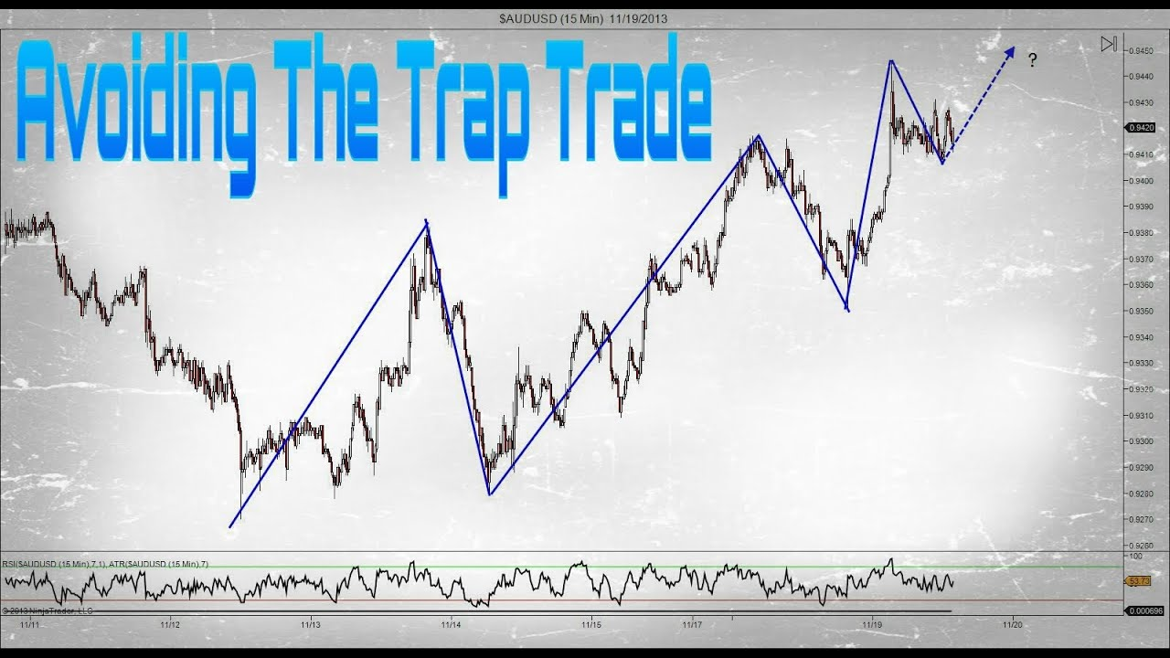 Forex avoid trap