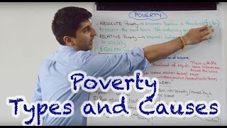 poverty a form of slavery essay Home essays sociology forms of slavery slavery is a heinous act which is known to cause grievous harm to many people this act is associated with the deprival of.