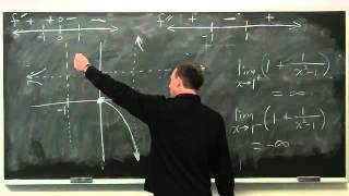 Worldwide Calculus: Graphing