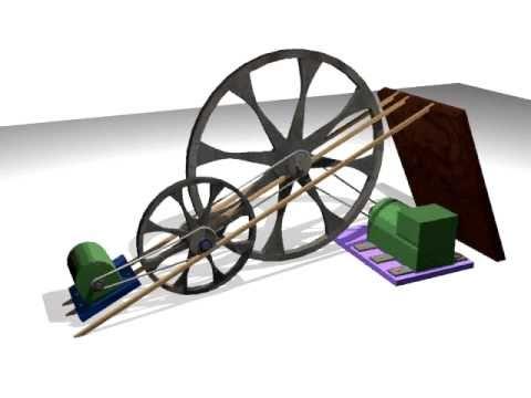 Free Energy Wheel 2
