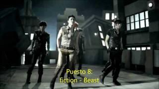 Las 20 Mejores Canciones De Kpop Del 2011 (10-1)
