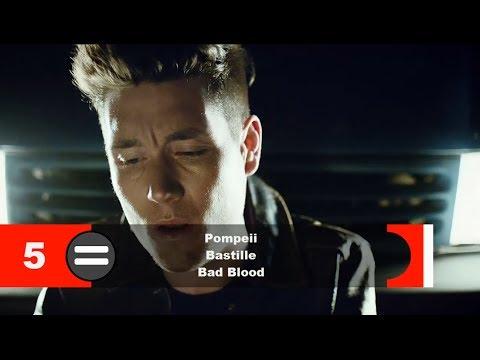 youtube music top 10 january 2014