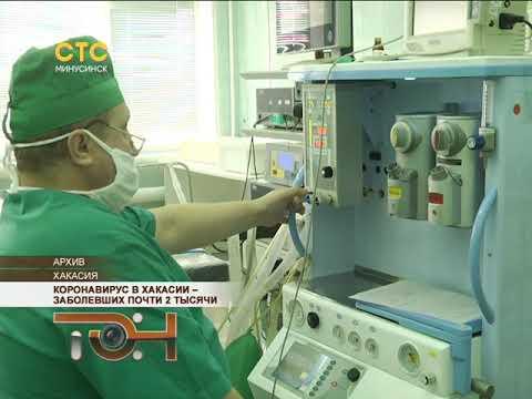 Коронавирус в Хакасии – заболевших почти 2 тысячи