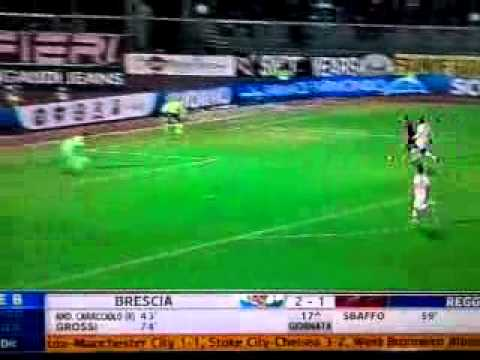 Livorno vs Milan 2-2 All goals | Serie A 2013/14