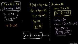 Reševanje sistema dveh enačb 2