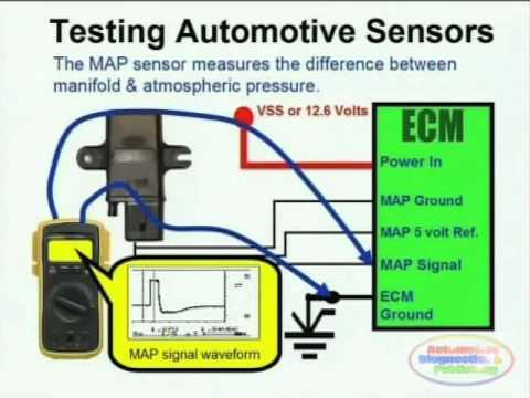 MAP Sensor &amp; Wiring Diagram