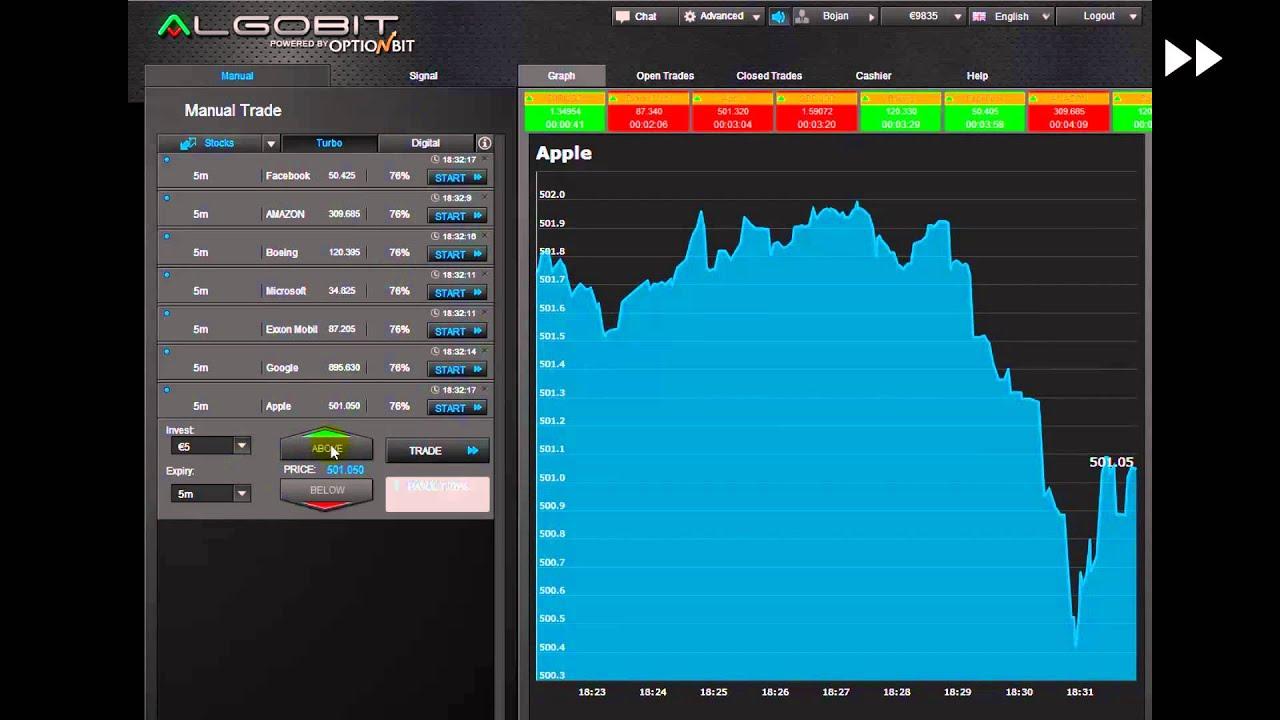 Watch live binary options trading