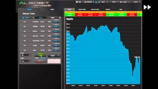 Algobit Review HFT Trading LIVE TRADING SESSION