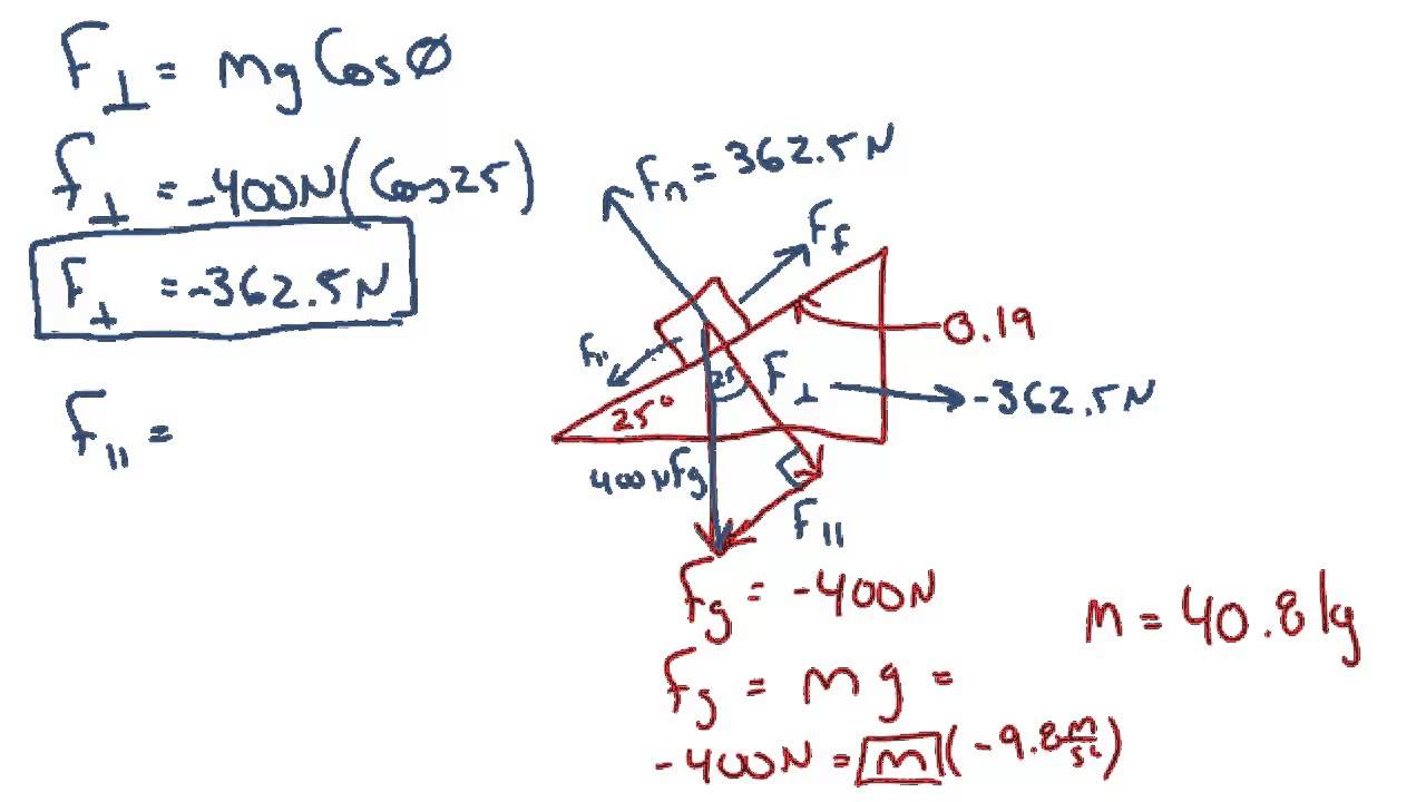 how to solve inclined plane problems with friction
