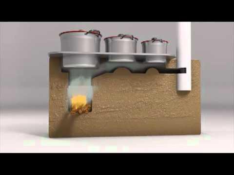 Video explicativo cocina mejorada GRUPO PUCP