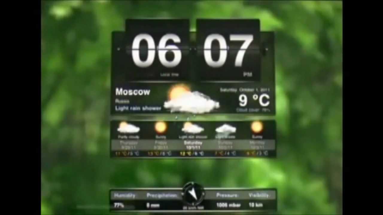 Прогноз погоды на текущую неделю по москве