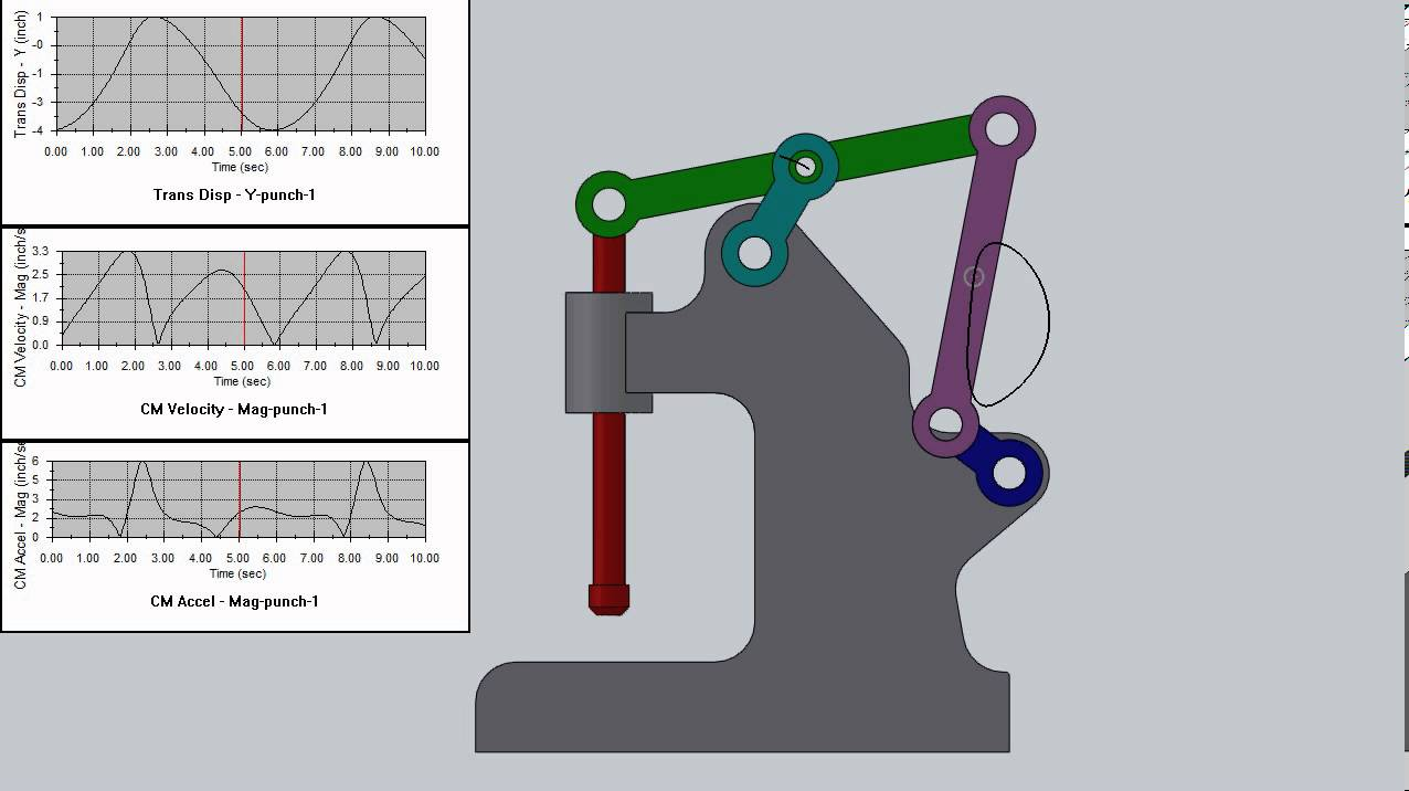 description of a mechanism A mechanism is generally defined as any object or system that has a working part or parts most often the term suggests tools, instruments, and machines.