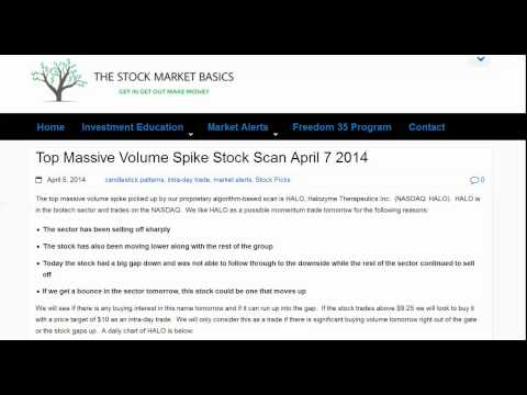 Freedom 35 Top Massive Volume Spike Stock Scan April 7 2014