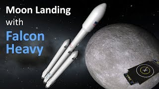 Moon landing with reusable SpaceX rockets in KSP/RO