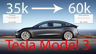 *Tesla Model 3* What you need to know! Pricing, Specs, Timeline