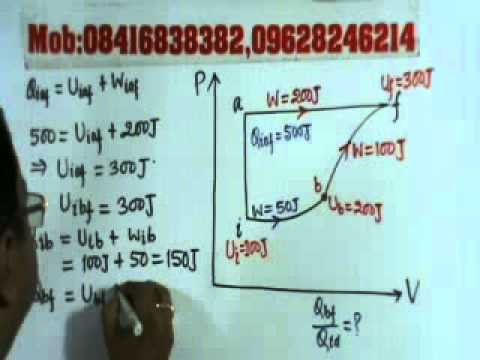 IIT(Adv)-2014 Video Solution, Q.15 Paper-1   PHYSICS