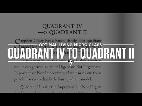 Quadrant IV to Quadrant II