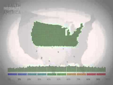 Wealth Inequality in America   A Dramatic Video