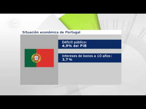 Reactivación en Portugal