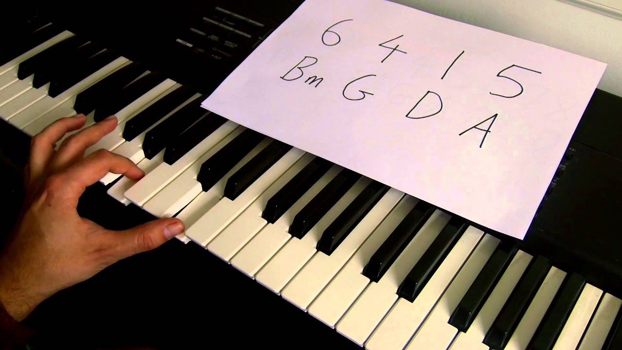 how to play say something on the keyboard