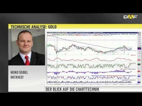 Charttechnik: DAX visiert 9.450 Punkte an - Gold für Trader interessant